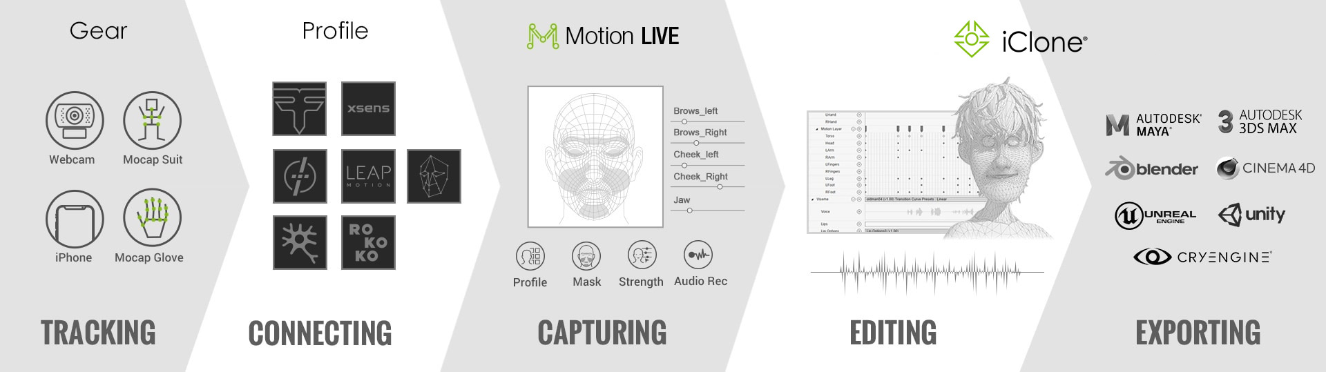 Full Body Motion Capture Animation Platform | Motion LIVE